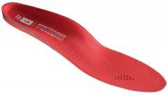 Schuh-Ersatzteile
